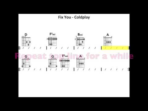 Fix You (Coldplay) - Moving Chord Chart