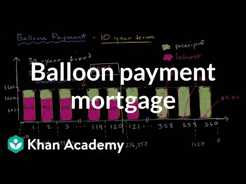 balloon-payment-mortgage-|-housing-|-finance-&-capital-markets-|-khan-academy