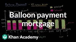 "<span id=""balloon-payment-mortgage"">balloon payment mortgage</span> 
