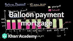 Balloon payment mortgage | Housing | Finance & Capital Markets | Khan Academy