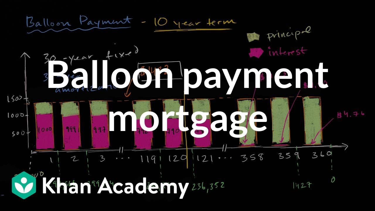 Balloon payment mortgage | Housing | Finance & Capital Markets | Khan Academy - YouTube