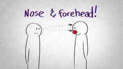 Assertive vs aggressive video