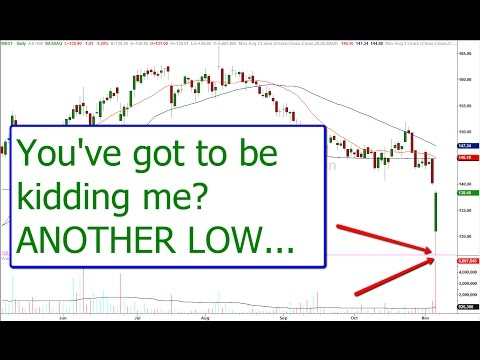 Simple reason why Gap Trading Strategies work?