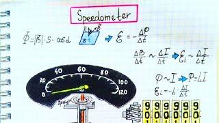 Principle of the speedometer/ Принцип работы  спидометра
