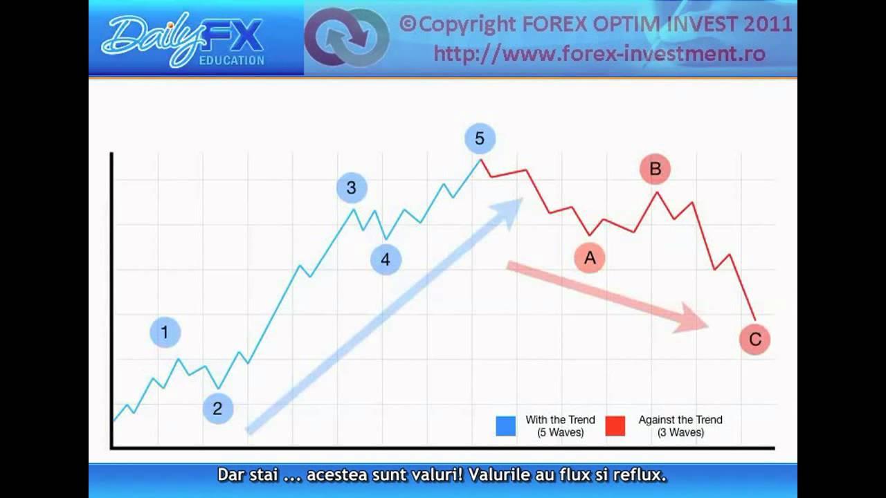 Форекс оптим что такое круглые уровни в форекс