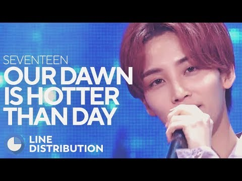 SEVENTEEN - Our Dawn Is Hotter Than Day (Line Distribution)