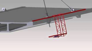 Sss- Suspended Scaffolding System, Free Movement And Stabilisation Force