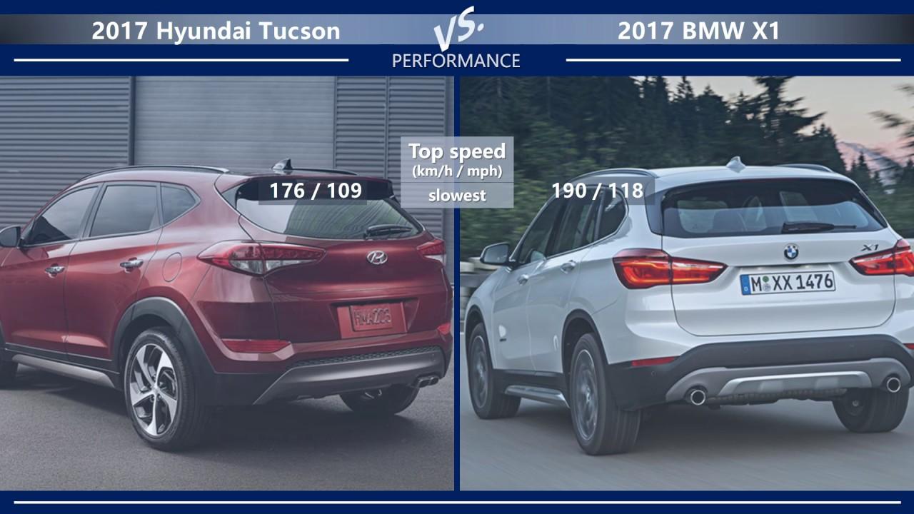 2017 Hyundai Tucson Vs 2017 Bmw X1 Technical Comparison Youtube