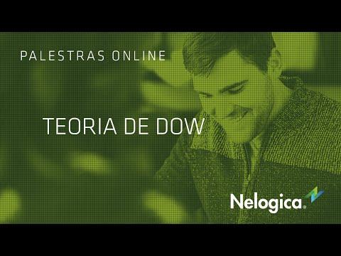 Teoria de Dow - Palestra Online