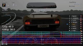 Gran Turismo 6 720p vs. 1080p Frame-Rate Tests