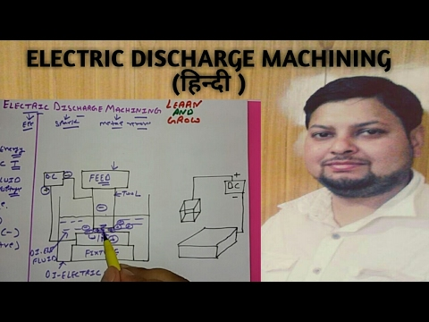 ELECTRIC DISCHARGE MACHINING(BASIC TERMS AND WORKING)(हिन्दी )! LEARN AND GROW