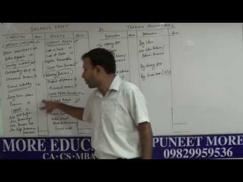 financial statement (without adjustment) lec 1