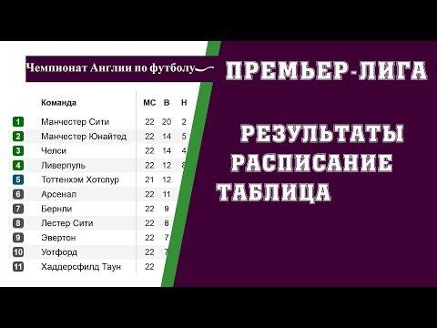 спортсмена Матчи футбол чемпионат англии таблица результаты конвертер