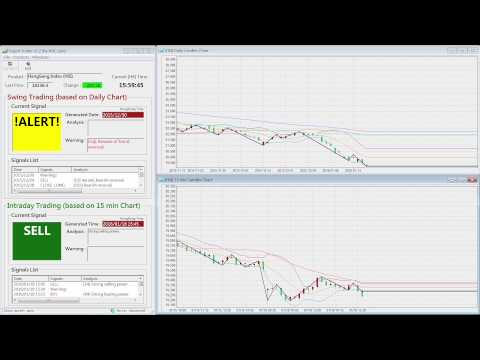 Teapot Trader On Air (Realtime stock market signaling system)