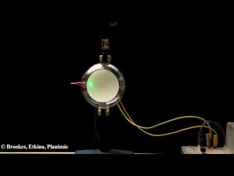 Observe the interaction between a magnetic field and moving electrons