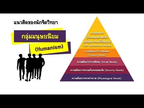 จิตวิทยา Part 6 :แนวคิดของนักจิตวิทยา กลุ่มมนุษยนิยม (Humanism)