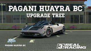 Real Racing 3 Pagani Huayra BC Upgrade Tree RR3