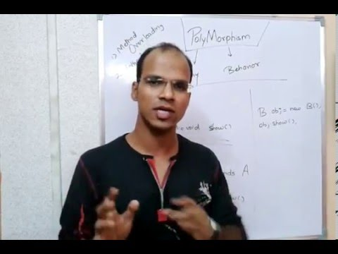 OOPs Polymorphism tutorial (Lecture) in java with example thumbnail