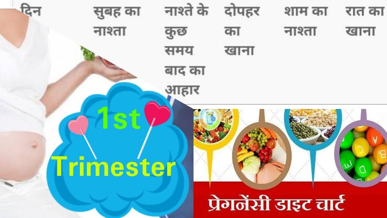 full diet chart in hindi