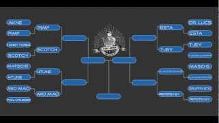 VBT 2012 - 8tel Finale - Zusammenfassung