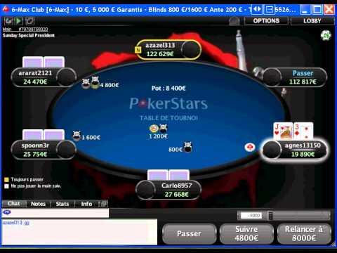 pokerstar stats