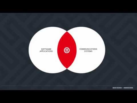 What Can You Do with Twilio?