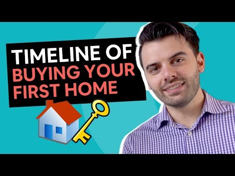 First Time Home Buyers Guide [Step By Step Process In 2020]