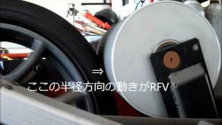 ユニフォミティ不良タイヤとrro 100n