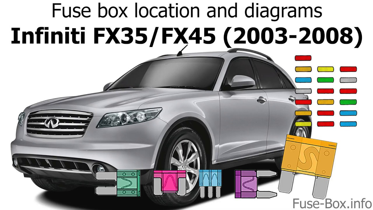 [SCHEMATICS_43NM]  Fuse box location and diagrams: Infiniti FX35/FX45 (2003-2008) - YouTube | Infiniti I30 Fuse Box Location |  | YouTube
