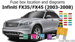 Fuse Box Location And Diagrams Infiniti Fx35 Fx45 2003 2008 Youtube