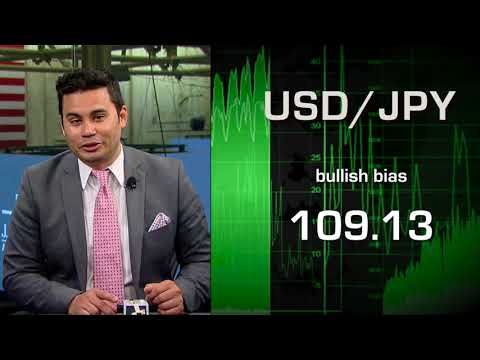 04/24: Stocks soar on earnings, Bitcoin overbought