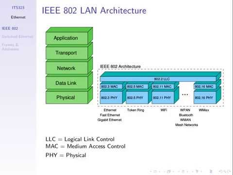Ethernet (ITS323, Lecture 27, 2014)
