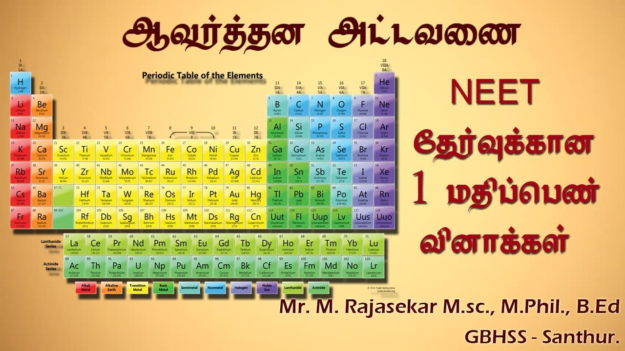 Neet preparation for 2018 in tamil chemistry periodic table 1 neet preparation for 2018 in tamil chemistry periodic table 1 mark questions by m rajasekar gamestrikefo Image collections
