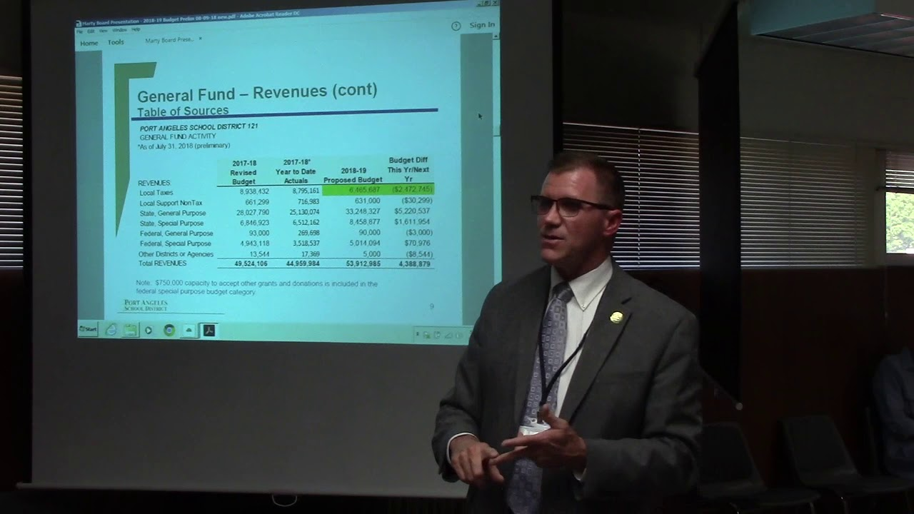 Budget & Fiscal - Port Angeles School District