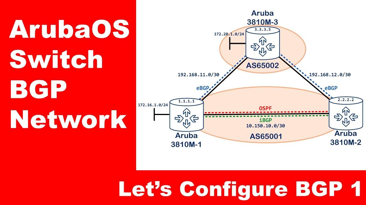 ArubaOS Switch BGP Network - Let's Configure BGP 1