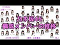 【乃木坂46】メンバー構成の推移【誕生~2020年4月27日】