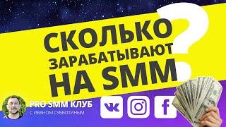 SMM Обучение