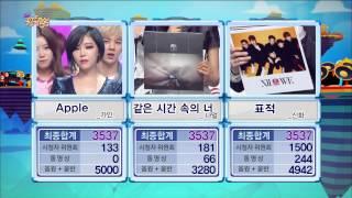 Winner announcement, 1위 발표, Music Core 20150321