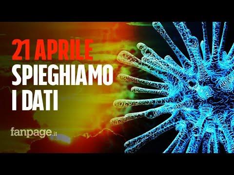 Coronavirus Italia, il bollettino del 21 Aprile: boom di guariti, ma è giallo sui tamponi
