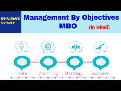 Management By Objectives (MBO) In Hindi | Management By Results (MBR)