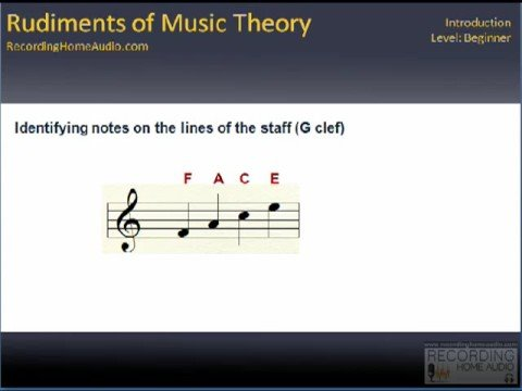 Rudiments of Music Theory - Notes on the Staff Part 1