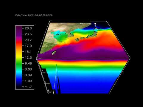 Entry 03 - Projection of ocean changes in the Northwestern Pacific ocean due to global warming.