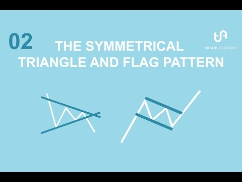 02 Continuation Patterns - The Symmetrical Triangle and Flag