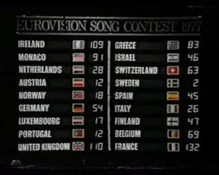 Eurovision 1977 - Voting Part 4/4