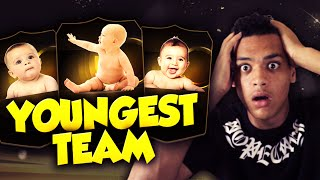 FIFA 15  - YOUNGEST TEAM Thumbnail