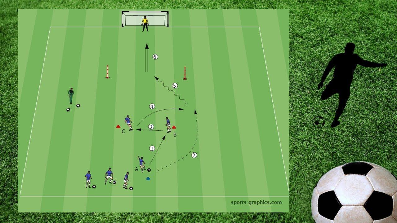Torschuss Mit Passspiel 1 Trainingseinheit Ubungsformen Fussballtraining