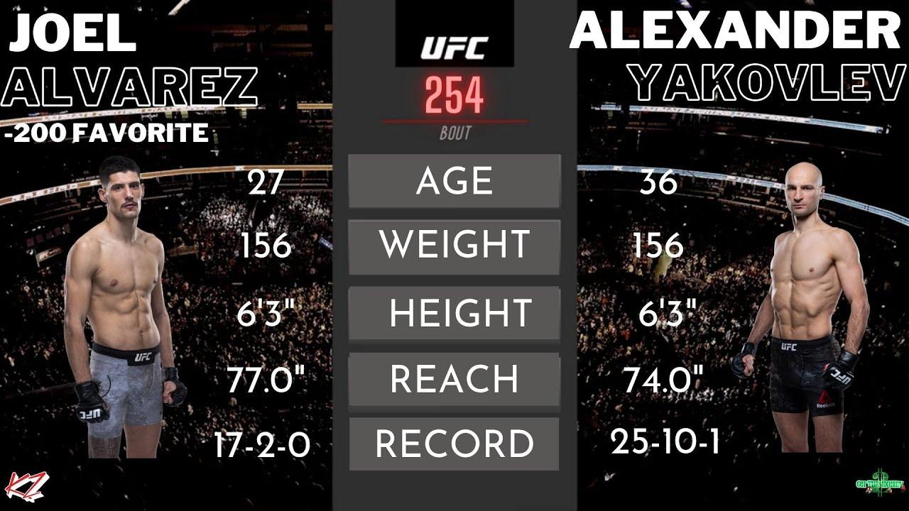 Download UFC 254: Joel Alvarez vs. Alexander Yakovlev - The Vet, The Bet, and The Casual