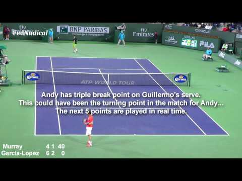2012 BNP Paribas Indian Wells 2R Guillermo Garcia-Lopez def Andy Murray FULL HIGHLIGHTS HD Part 2/2