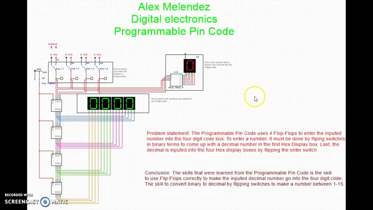 programmable pin code programmable pin code