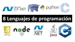 Los lenguajes de programación populares según TIOBE